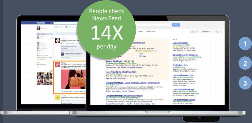 People check News Feed 14X 1 per day 2 3