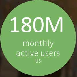 180M monthly active users US