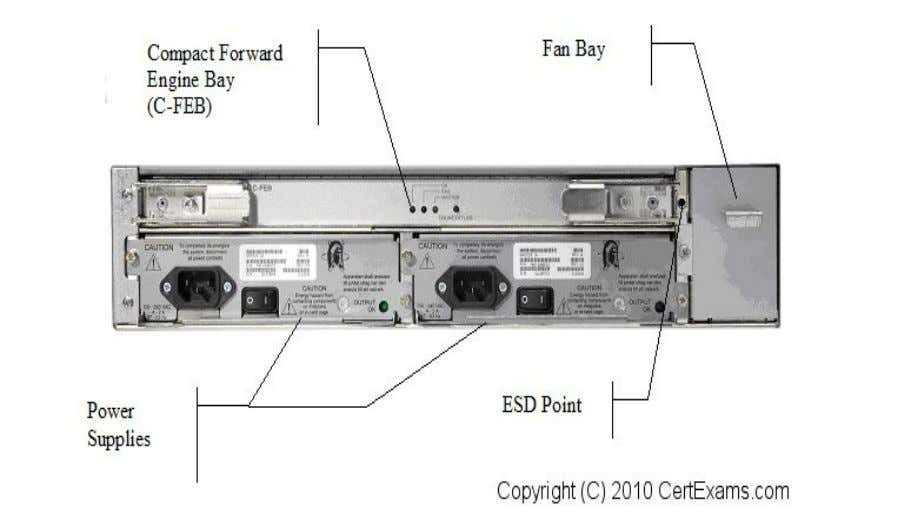 for system management and user access. 5.2 M7i Rear Panel Some of the components are explained