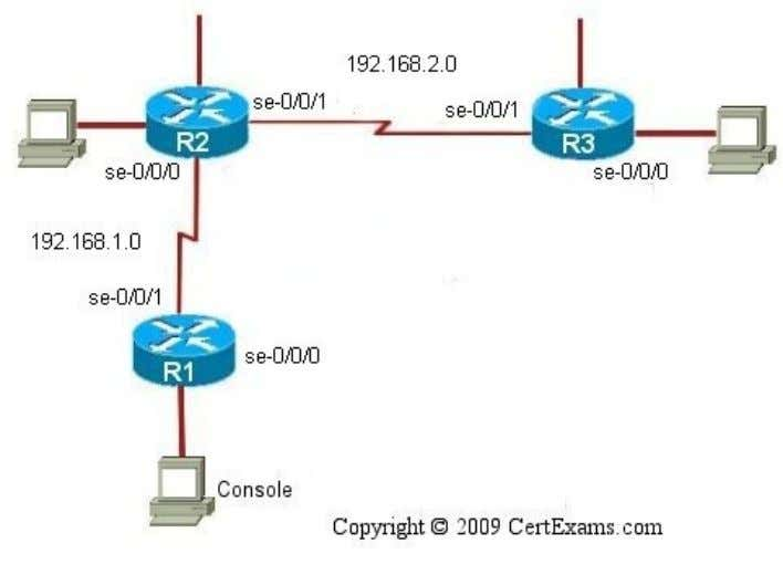 Instructions: 1. Assign the IP address of all the devices as given below Device Interface