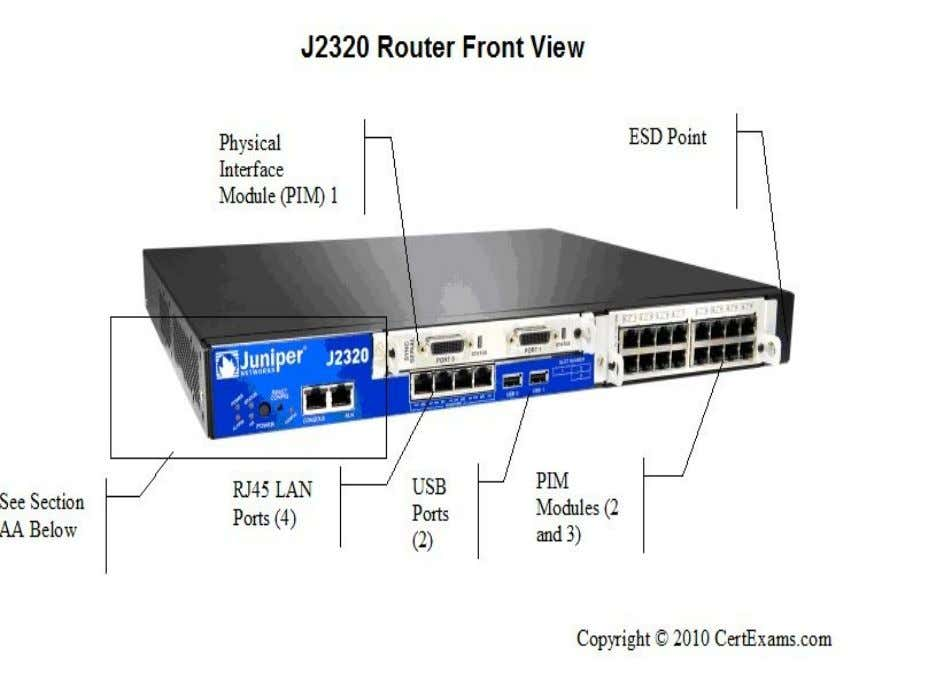 The front panel of the J2320 router is as shown below The cross section as indicated