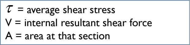 τ = average shear stress V = internal resultant shear force A = area at