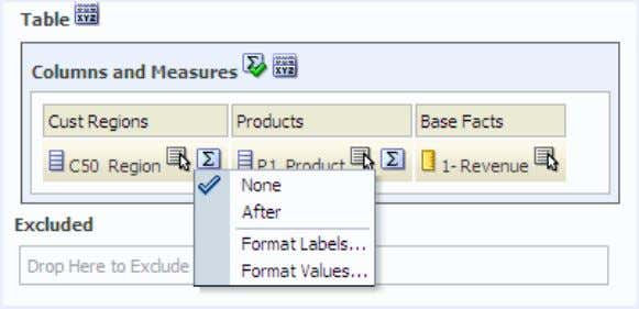 8/29/13 Creating Analyses and Dashboards c. Select After from the drop-down list. Review the results in
