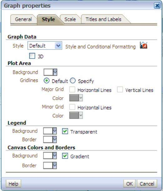 and Dashboards 4 . a. Click the Style tabbed page. b. Click the Style drop-down list