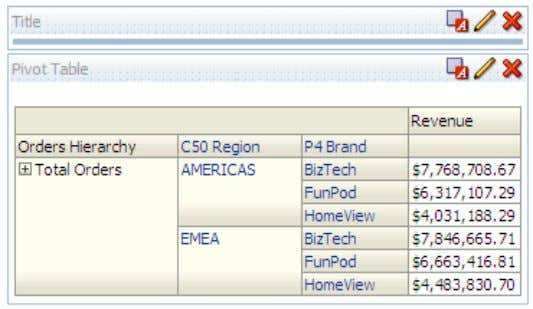 the formatting changes that you made to the Revenue column. 7 . Delete the Title view