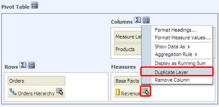 8/29/13 Creating Analyses and Dashboards The duplicated Revenue column appears.