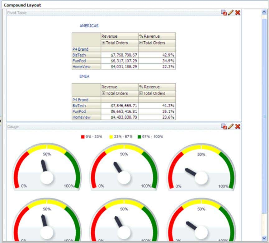 8/29/13 Creating Analyses and Dashboards 3 . Click the Edit View icon ( ) in the