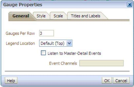 and Dashboards 6 . The Gauge Properties dialog box appears. a. Select the Listen to Master-Detail