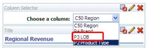 the Column Selector drop-down list and select P3 LOB : b. The values change appropriately. Note,