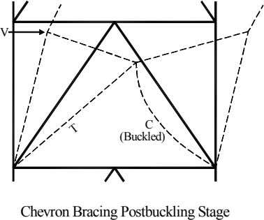 V C (Buckled) Chevron Bracing Postbuckling Stage T