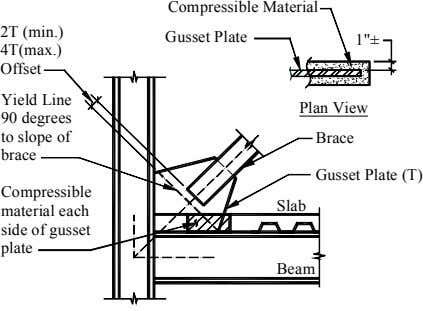 "Compressible Material 2T (min.) Gusset Plate 1""± 4T(max.) Offset Yield Line 90 degrees to slope"