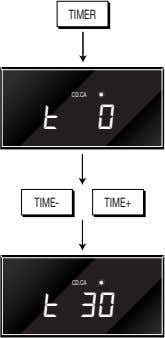 TIMER CD.CA t 0 TIME- TIME+ CD.CA PRESET t 30