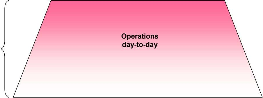 Operations day-to-day