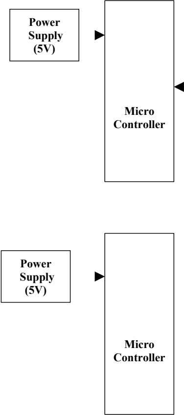 Power Supply (5V) Micro Controller Power Supply (5V) Micro Controller