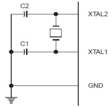 OSCILLATOR CHARACTERISTICS: XTAL1 and XTAL2 are the input and output, respectively, of an inverting amplifier, which