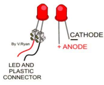 LIGHT EMITTING DIODE (LED) A light-emitting diode (LED) is a semiconductor diode that emits incoherent narrow