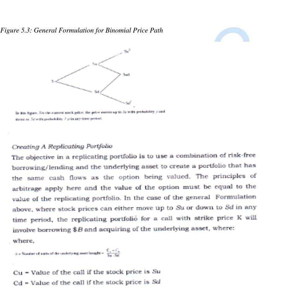 Figure 5.3: General Formulation for Binomial Price Path