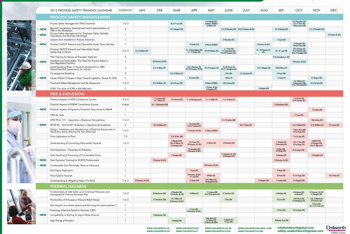 2013 PROCESS SAFETY TRAINING CALENDAR DURATION JAN FEB MAR APR MAY JUNE JULY AUG SEP