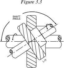 Figure 3.3 SHAFT ANGLE L.H.
