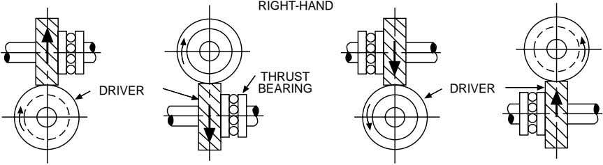 RIGHT-HAND THRUST DRIVER BEARING DRIVER