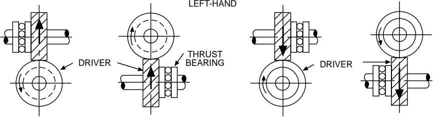 LEFT-HAND THRUST DRIVER BEARING DRIVER