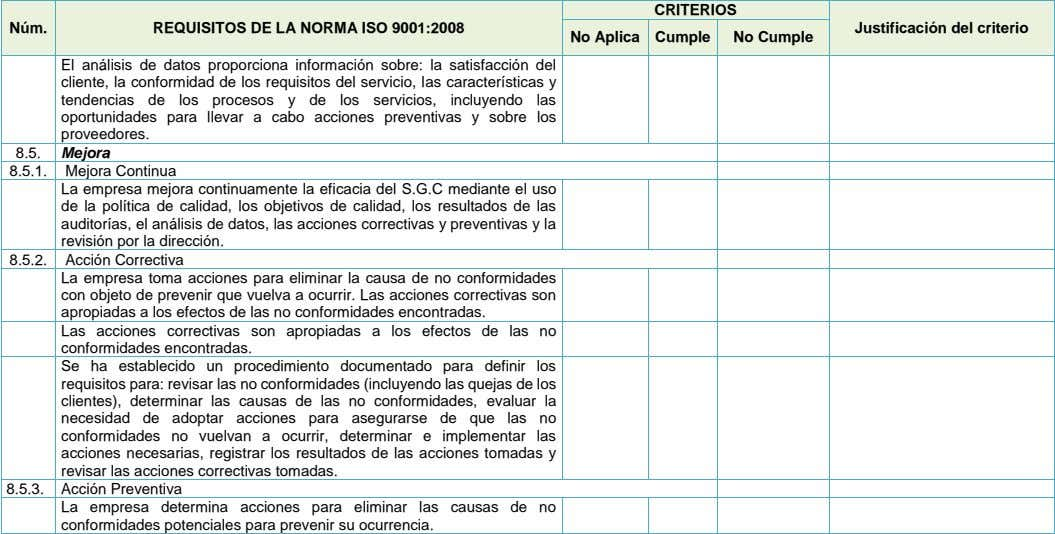 CRITERIOS Núm. REQUISITOS DE LA NORMA ISO 9001:2008 Justificación del criterio No Aplica Cumple No