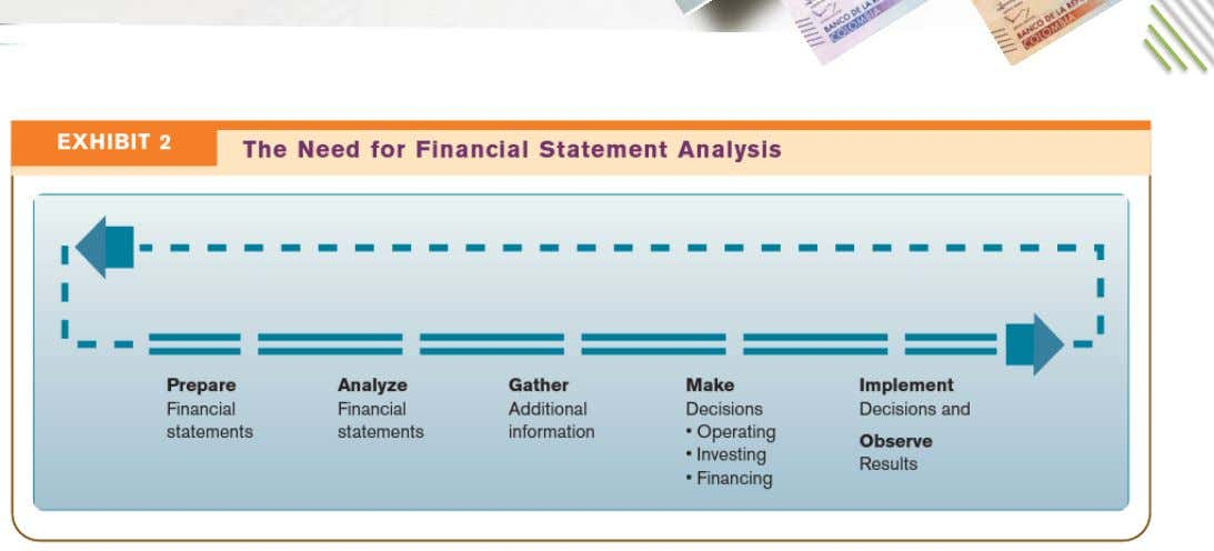 Financial Statement Analysis W.Steve Albrecht Earl K.Stice, James D.Stice (2008, p.670). Financial Accounting. 10th Ed. United