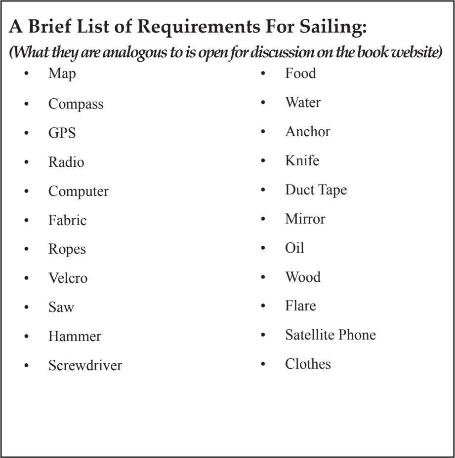A Brief List of Requirements For Sailing: (What they are analogous to is open for
