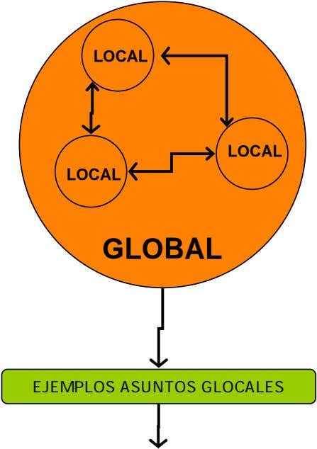 LOCAL LOCAL LOCAL GLOBAL EJEMPLOS ASUNTOS GLOCALES