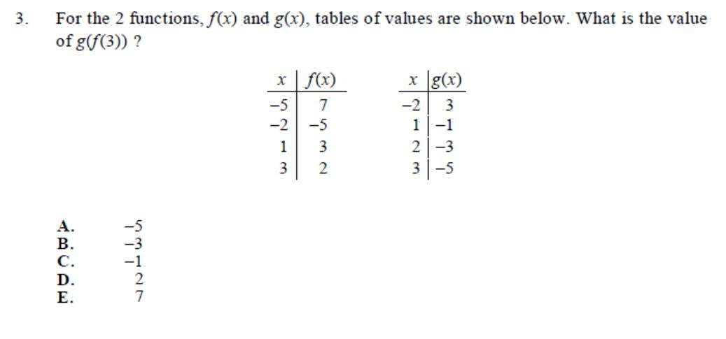 College Algebra Placement Test Sample Questions