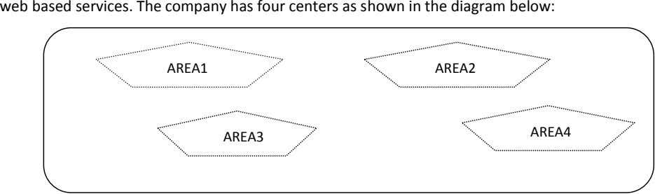 web based services. The company has four centers as shown in the diagram below: AREA1