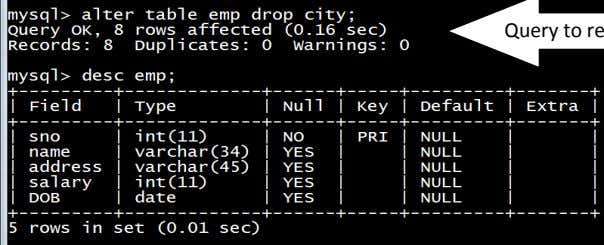 to remove column 'city' from the table 'emp' . Query to remove column 'city' XII-IP-NOTES/MYSQL