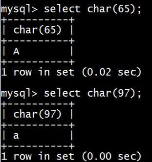 the character for each integer according to its ASCII value. b) Concat(): It returns concatenated string.