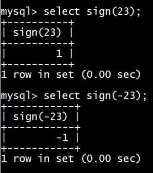 sign of a given number either in '+' or in ' - '. f) Sqrt(): It