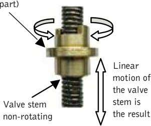 part) Linear motion of the valve stem is Valve stem the result non-rotating