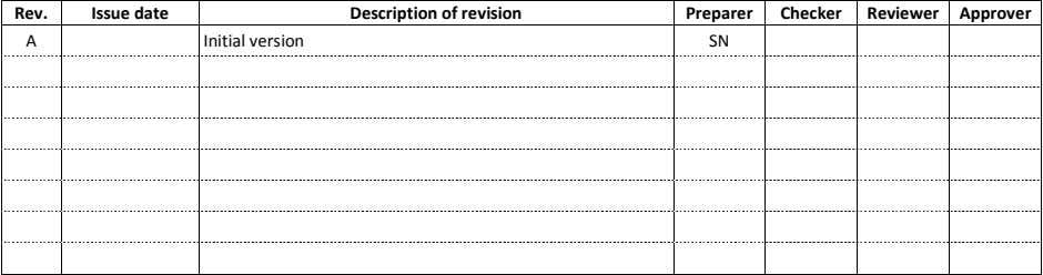 Rev. Issue date Description of revision Preparer Checker Reviewer Approver A Initial version SN