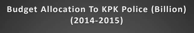 Budget Allocation To KPK Police (Billion) (2014-2015)