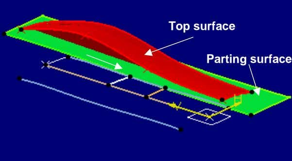Top surface Parting surface