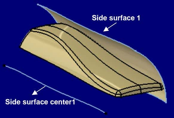 Side surface 1 Side surface center1
