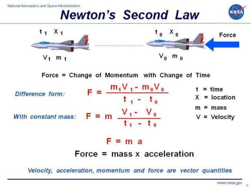 "Sir Isaac Newton first presented his three laws of motion in the ""Principia Mathematica Philosophiae"
