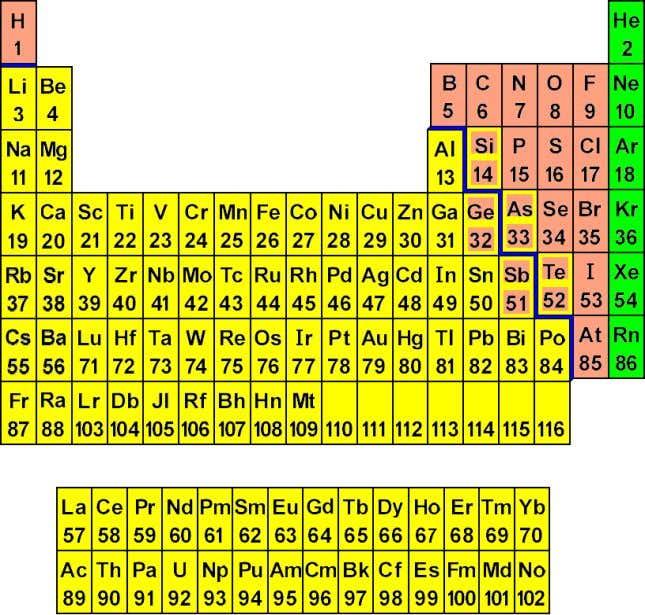Periodic Chart Of The Elements African Virtual University 53 Consider a staircase-shaped line on the Periodic