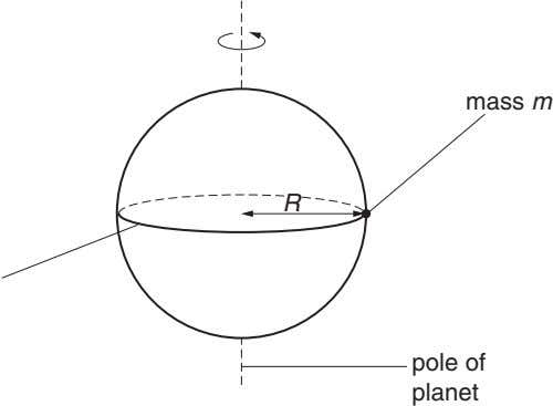 mass m R pole of planet