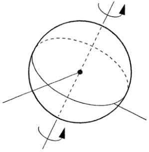 kg concentrated at its centre, as illustrated in Fig. 1.2. mass 5.98 × 10 2 4