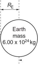 R E Earth mass 6.00 x 10 24 kg