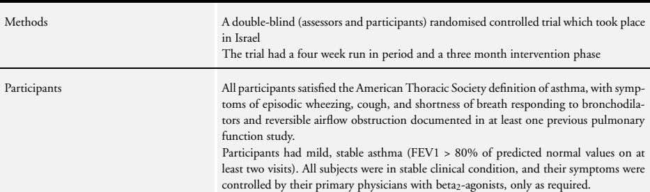 Methods A double-blind (assessors and participants) randomised controlled trial which took place in Israel The