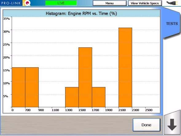 and legend display, and you can zoom in and out on data. Figure 2.12 Sample Graph