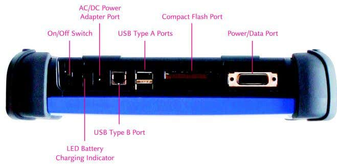 sections discuss some typical uses for these ports. Figure 3.2 Pro-Link iQ Top View USB Type