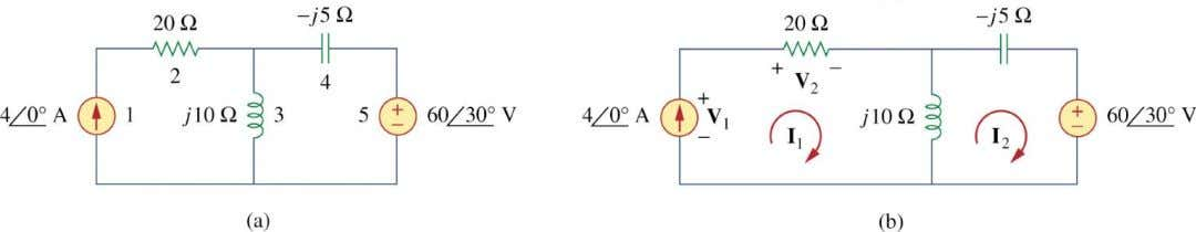 by each source and the average power absorbed by each passive element in circuit (a). Chap