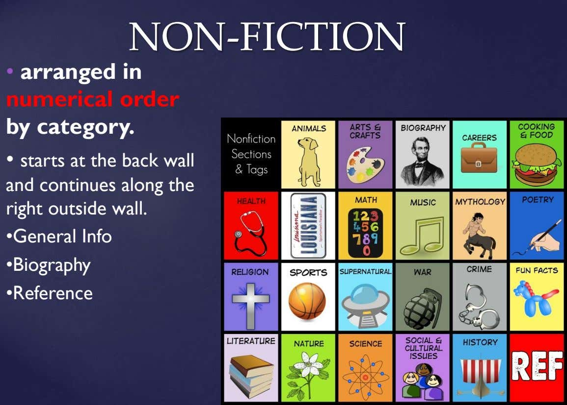 NON-FICTION • arranged in numerical order by category. • starts at the back wall and continues