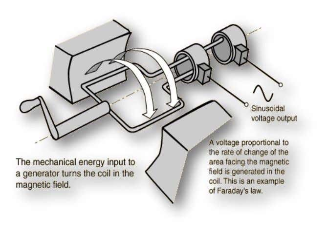 alternator Alternators generate electricity by the same principle as DC generators, namely, when the magnetic field
